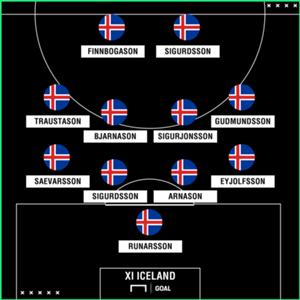 GFX Prancis Islandia
