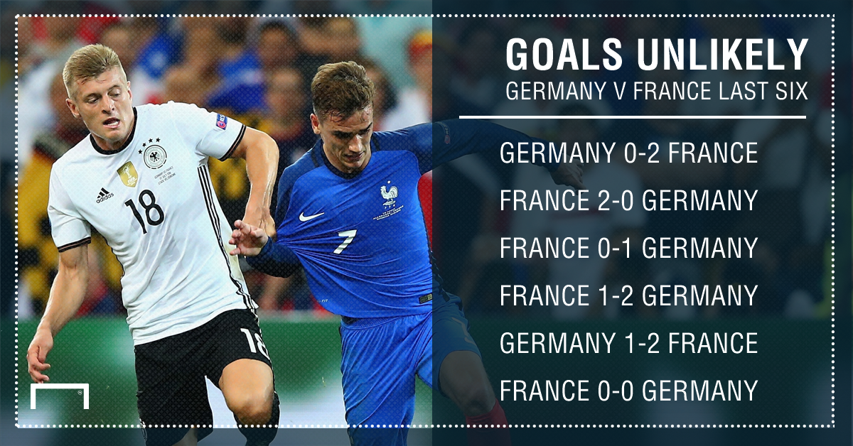 germany france graphic