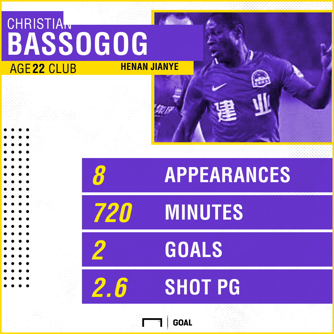 Christian Bassogog PS