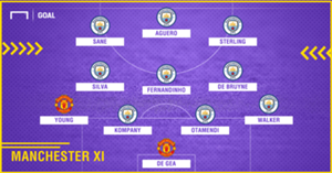 Manchester Combined XI
