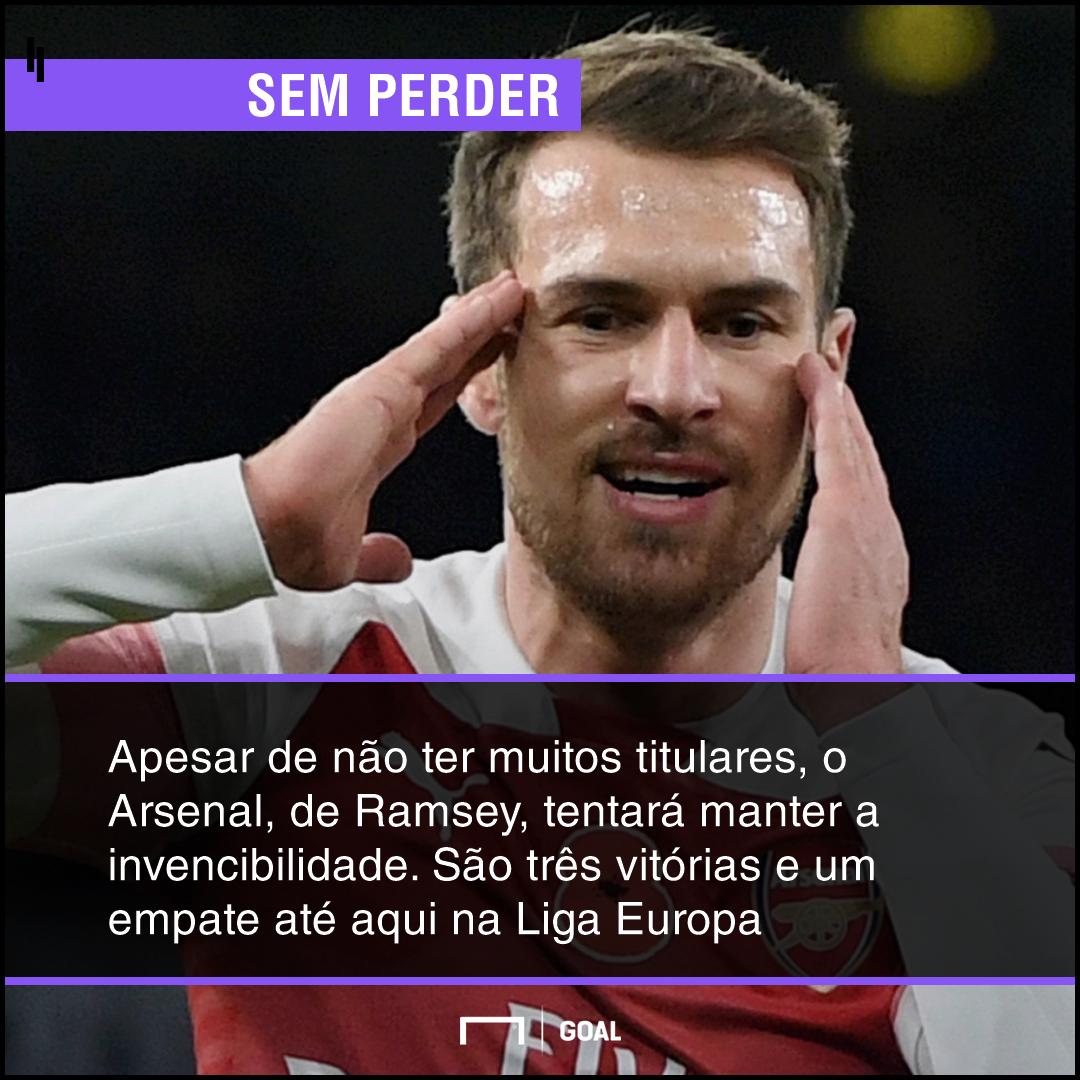 Aposte Em Arsenal X Tottenham Quem Vence Pela Premier: Aposte Em Vorskla X Arsenal: Quem Vence Pela Liga Europa