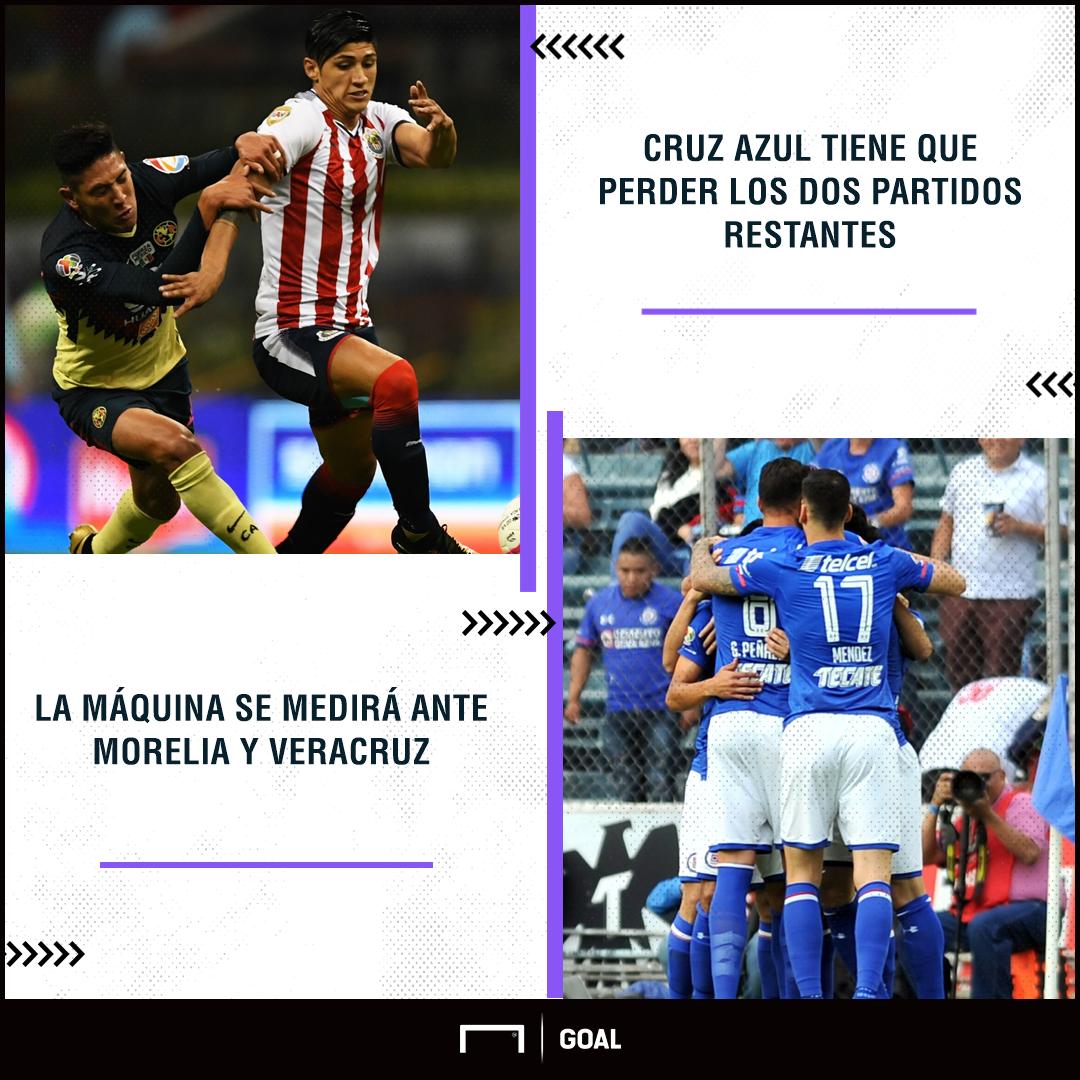 Chivas - Cruz Azul PS