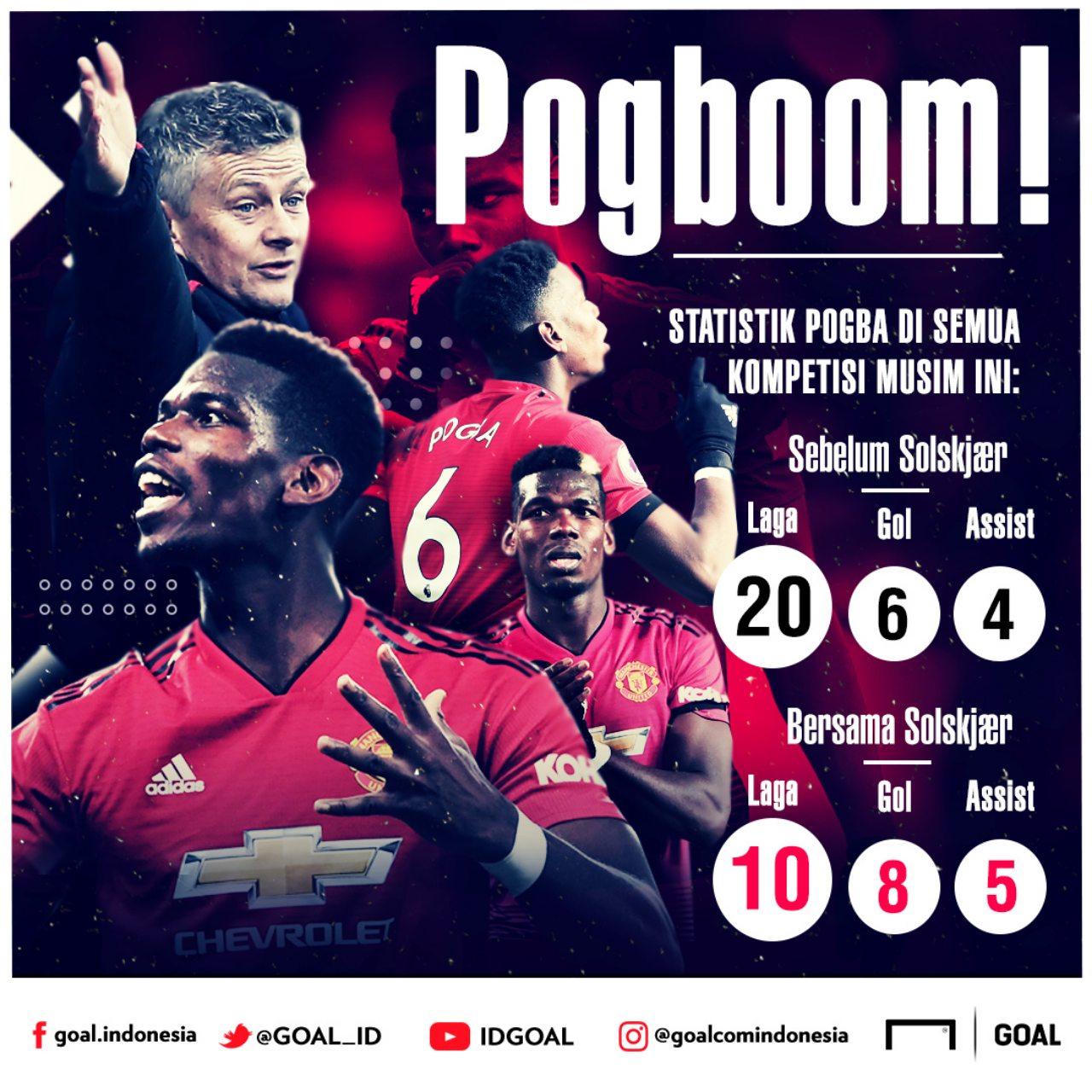 GFXID Pogboom! - Paul Pogba   Manchester United & Ole Gunnar Solskjaer