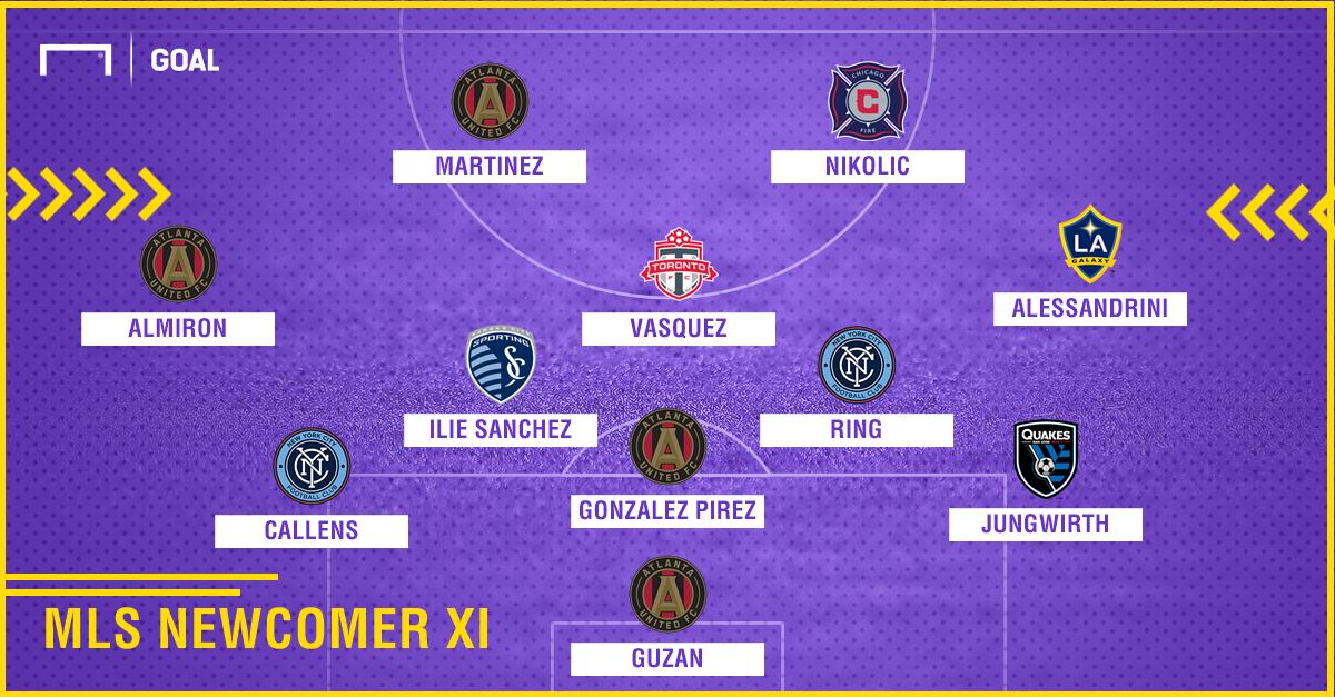 GFX Goal MLS Newcomer Best XI 11182017