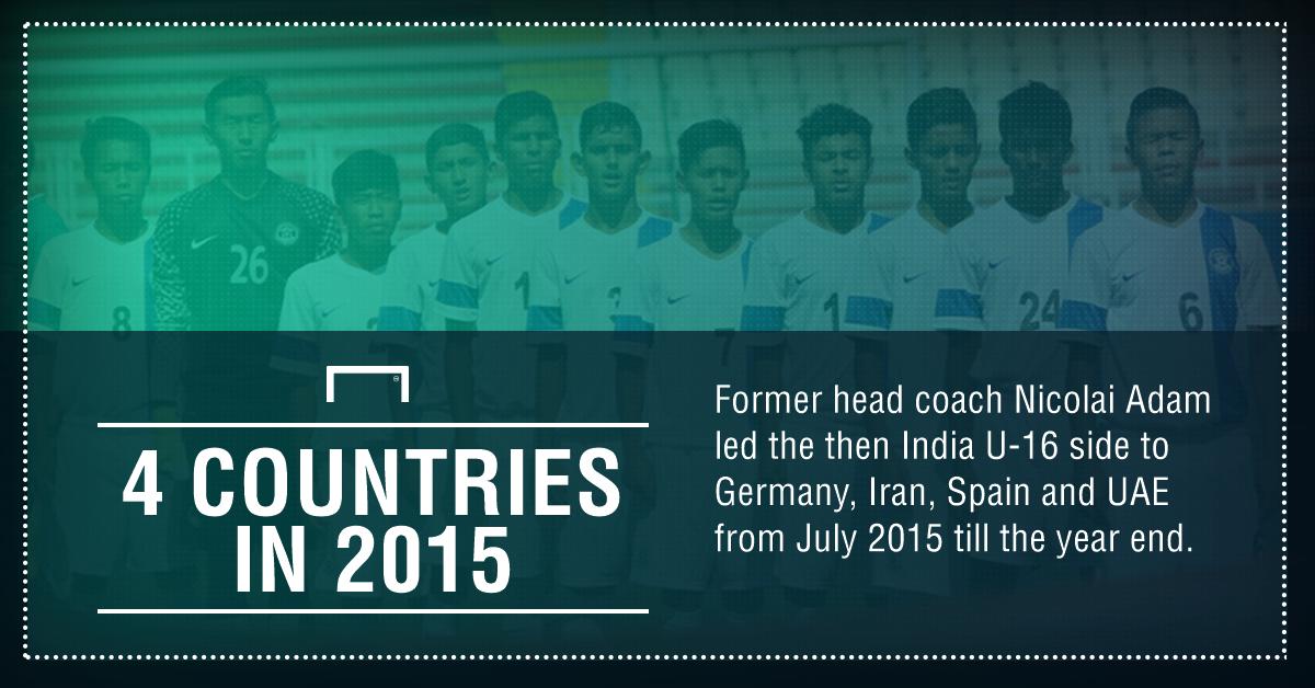GFX India U17 exposure trips in 2015