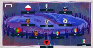 Best XI : ทีมยอดเยี่ยม ยูโร 2016 นัดแรก