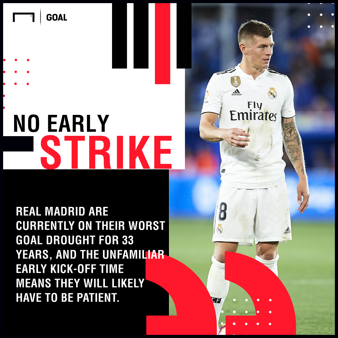 Real Madrid Levante graphic