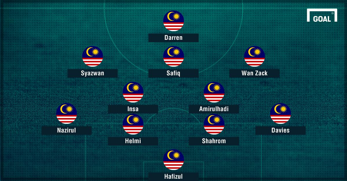 GFX Malaysia HK XI