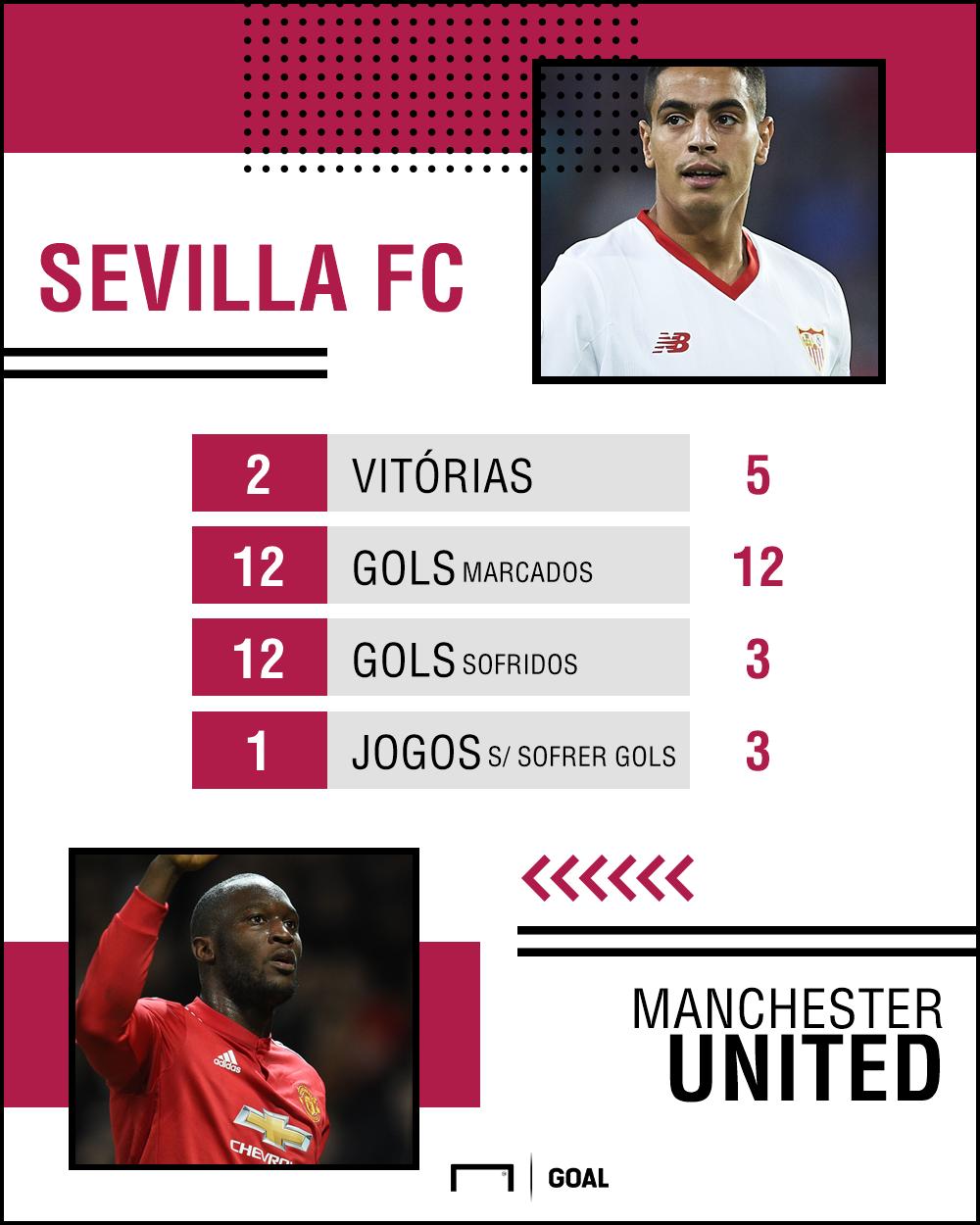 PS numeros Sevilla United 21022018