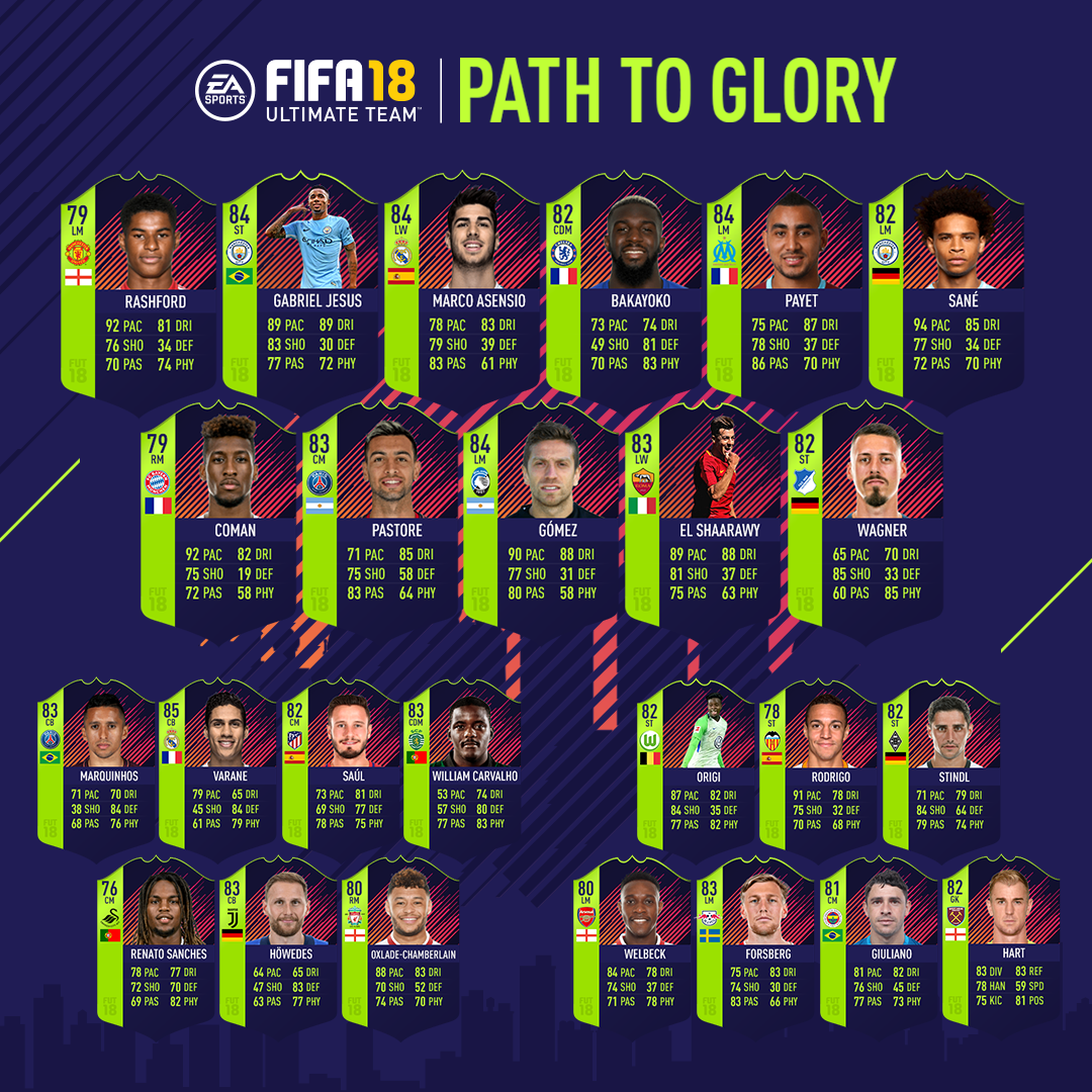 FIFA 18: Path to Glory