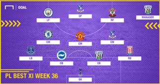 PL Team of the Week 2017-2018 สัปดาห์ที่ 36