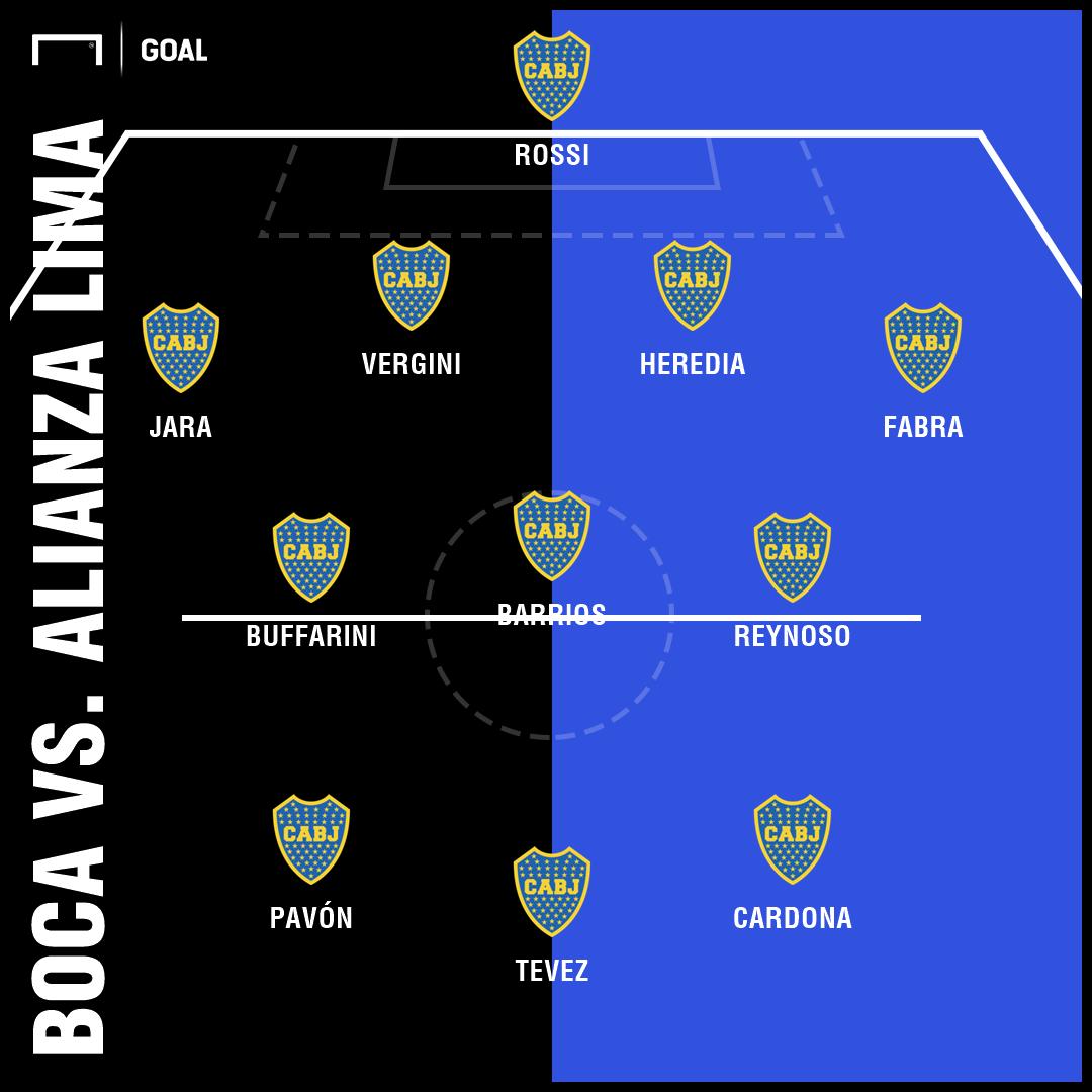 Boca Copa Libertadores Formacion Marzo