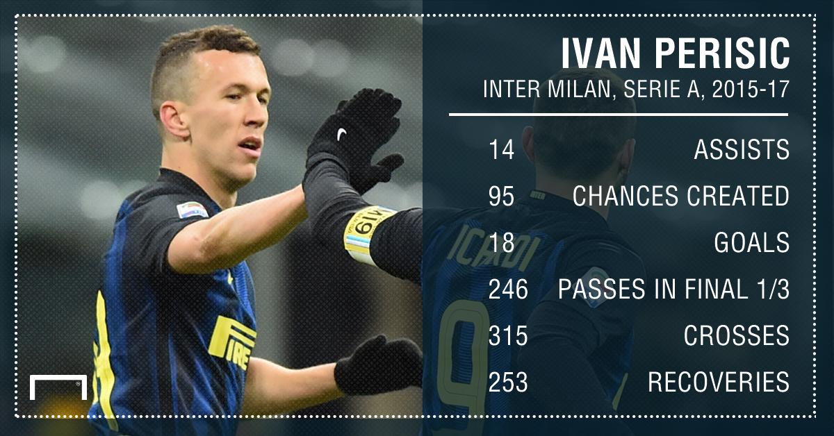Ivan Perisic Inter 15 17