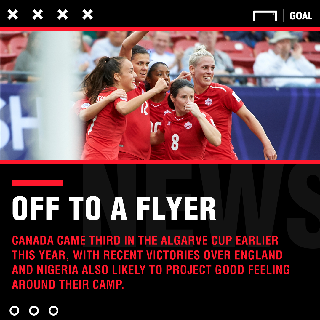 Canada Women Cameroon Women graphic