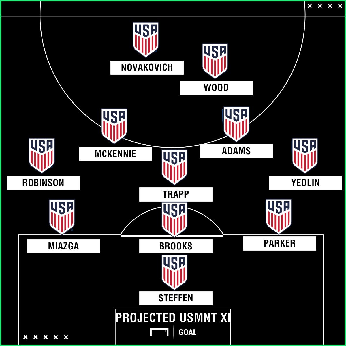 GFX Projected USA vs Brazil 352 09052018