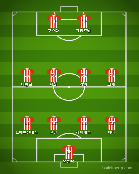 Atletico Madrid Starting vs Arsenal