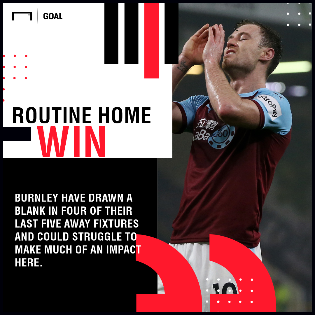 Arsenal Burnley graphic