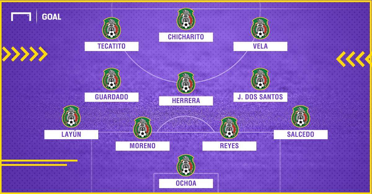 Probable XI de México en Rusia 2018