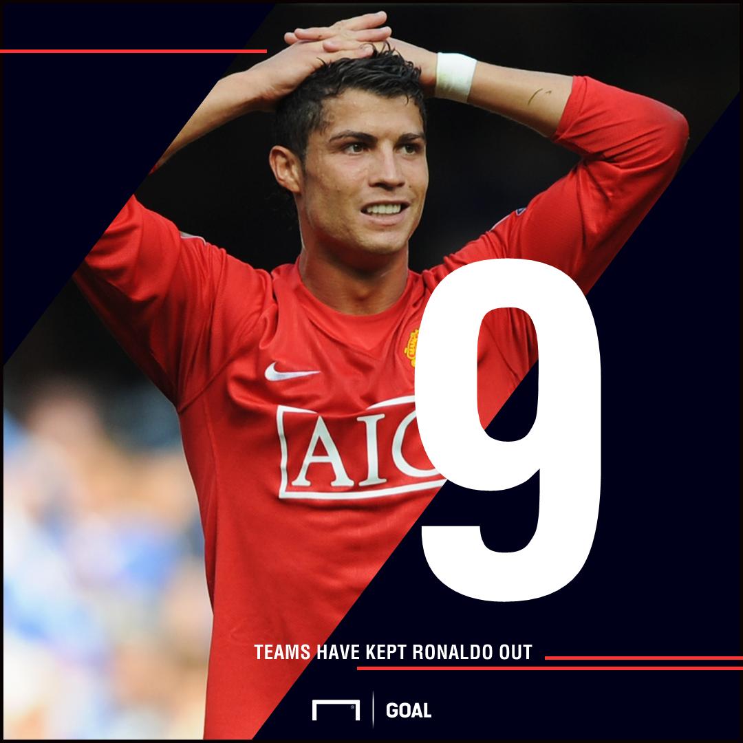 Cristiano Ronaldo blank club