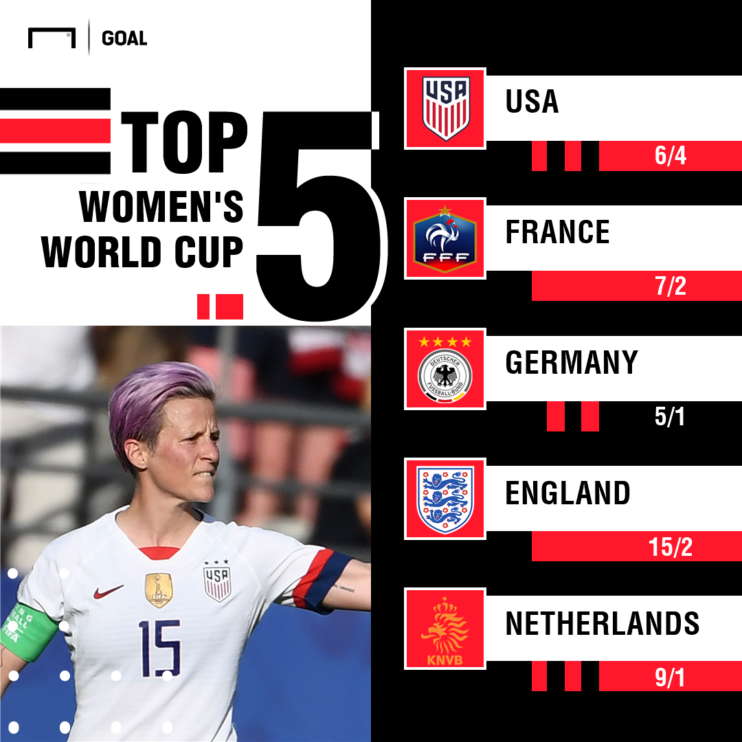 Womens World Cup outright graphic