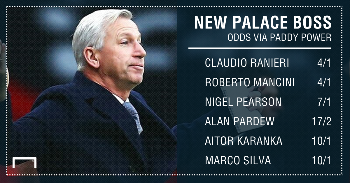 GFX new Crystal Palace manager betting