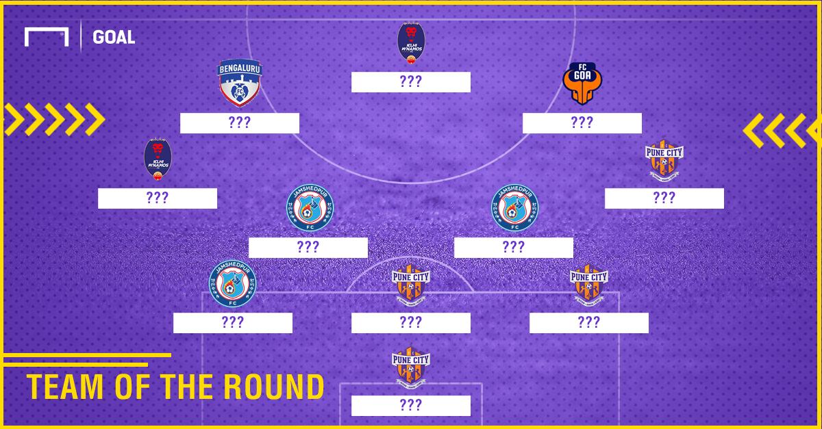 ISL 2017-18 Team of the Round 11