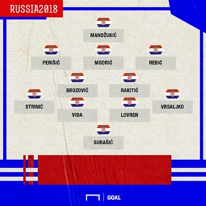 Croatia line up gfx