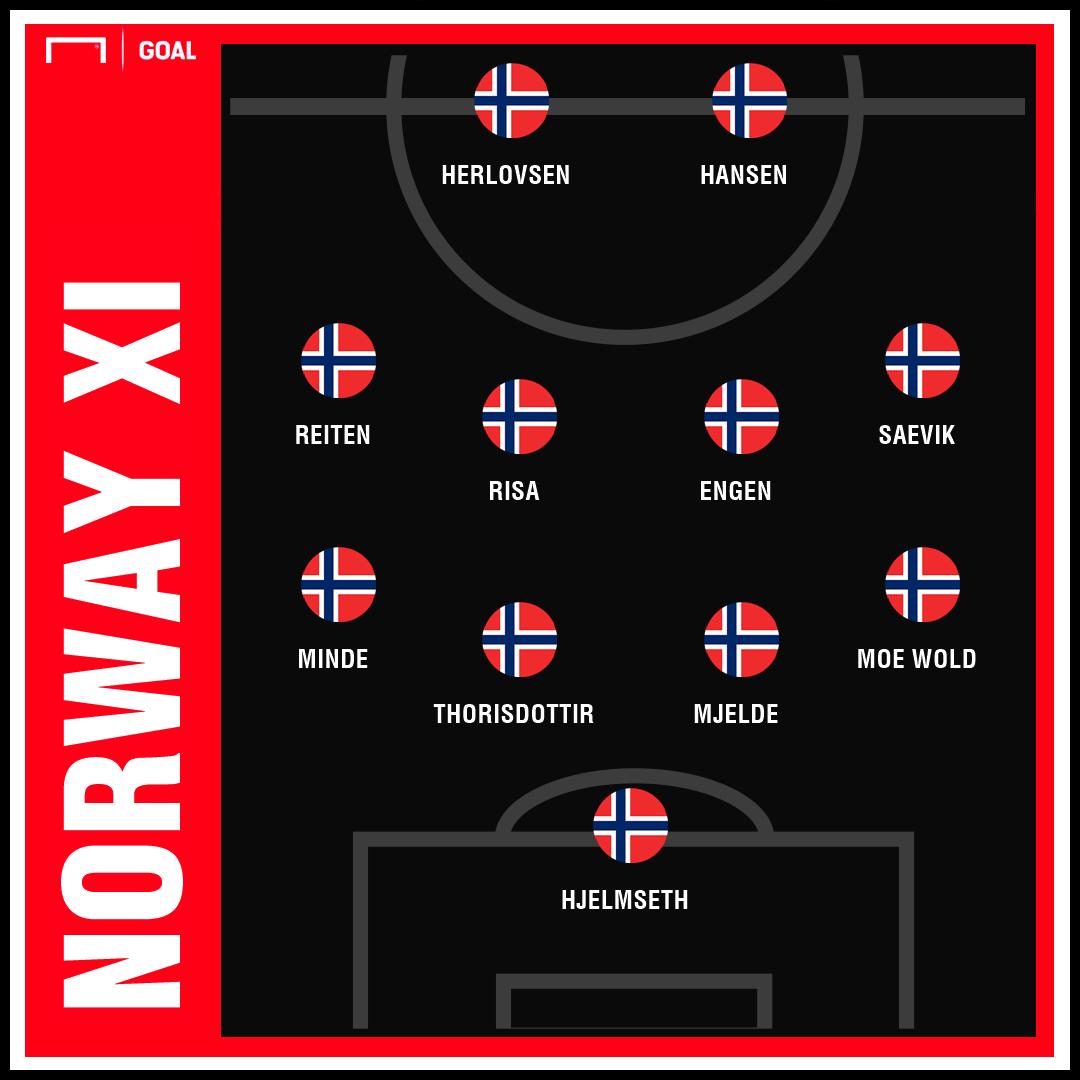 Norvege PS