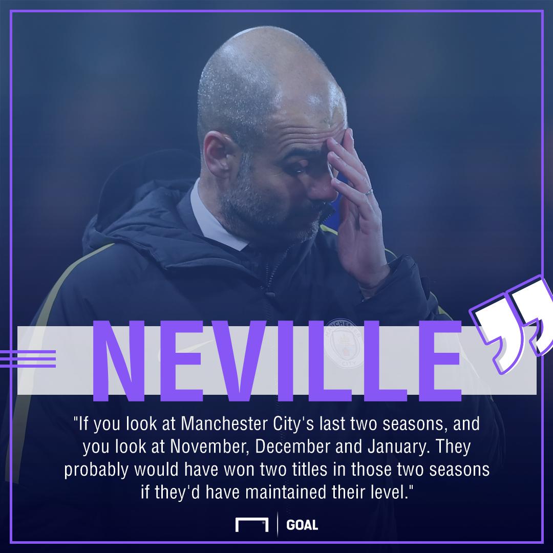 Gary Neville Manchester City winter struggles