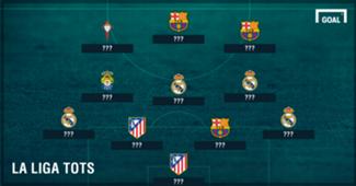 La Liga TOTS Goal