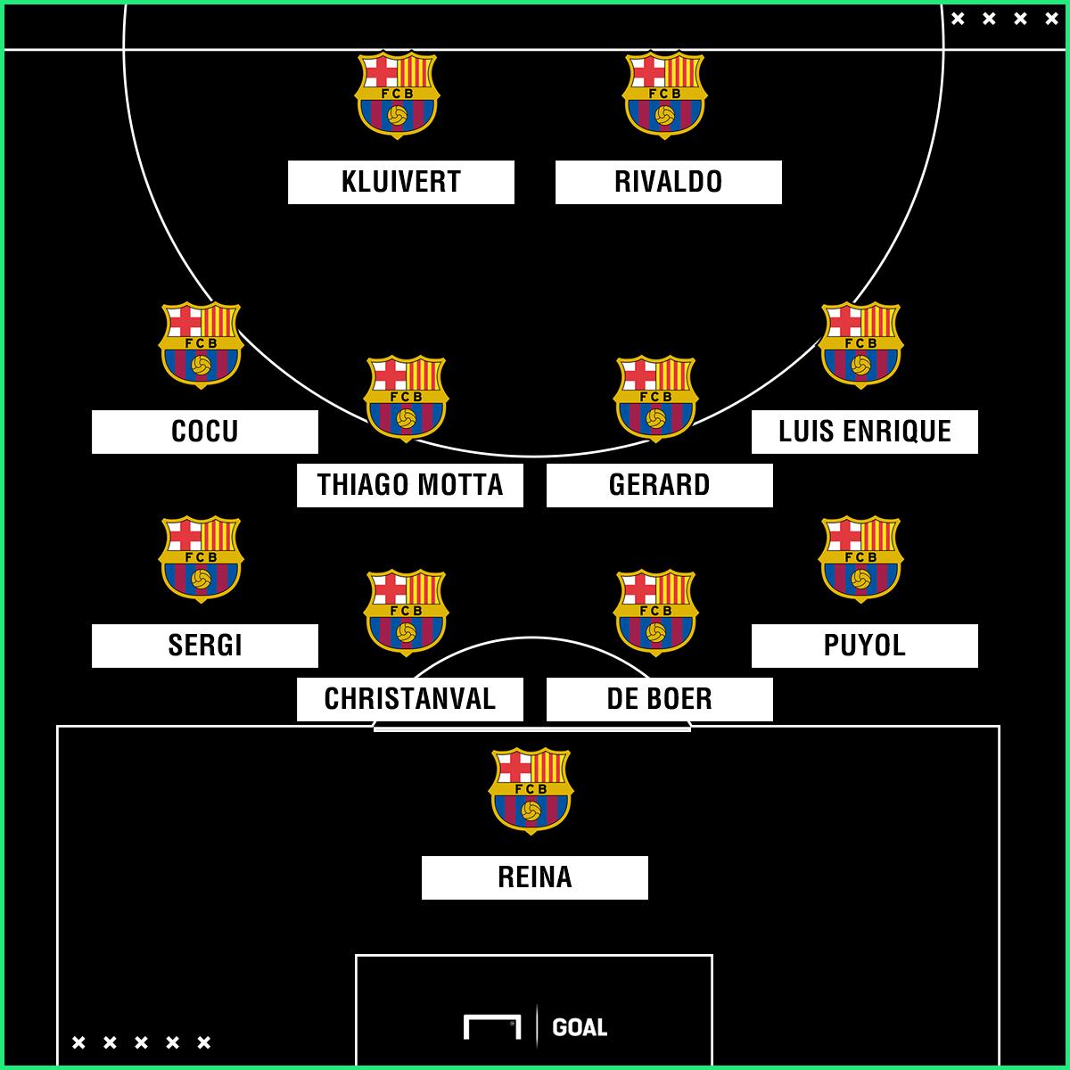 PS Barcellona XI vs. Roma 2002