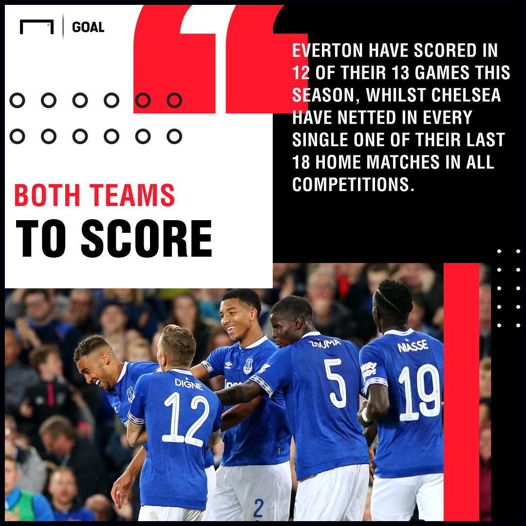 Chelsea Everton graphic