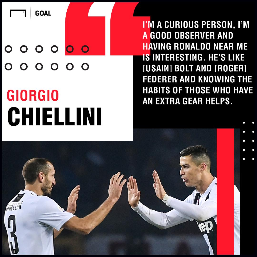 Cristiano Ronaldo Giorgio Chiellini Juventus PS