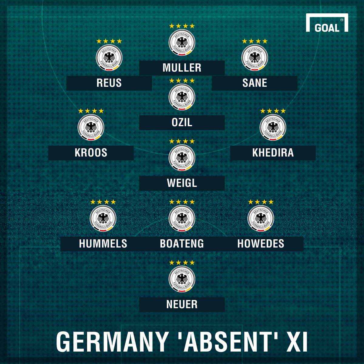 gfx Germany absent XI 020717