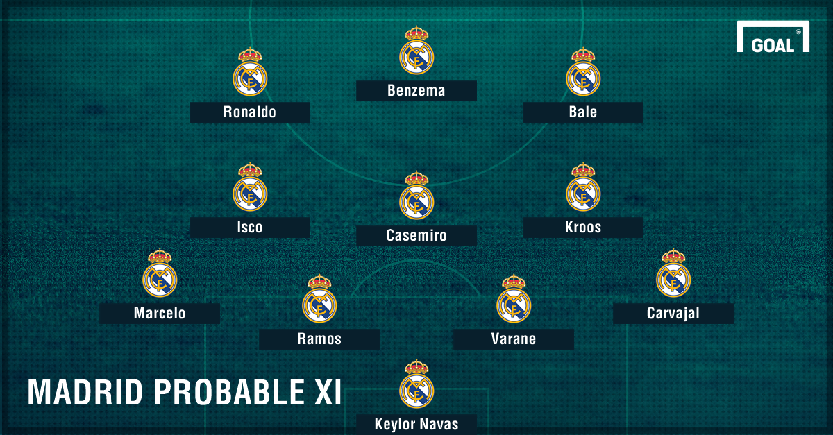 Real Madrid probable Supercopa
