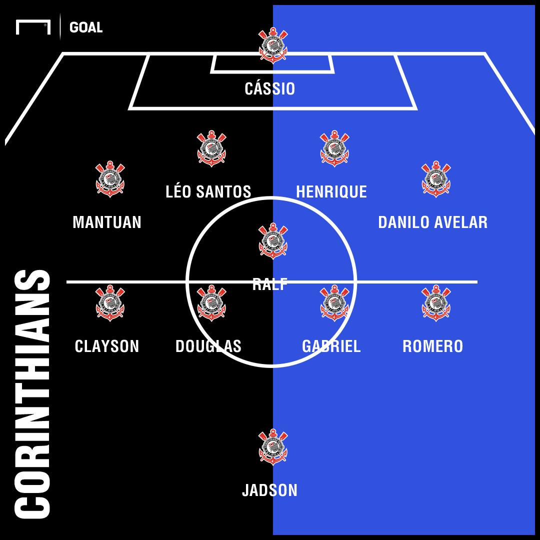 GFX Corinthians 28092018