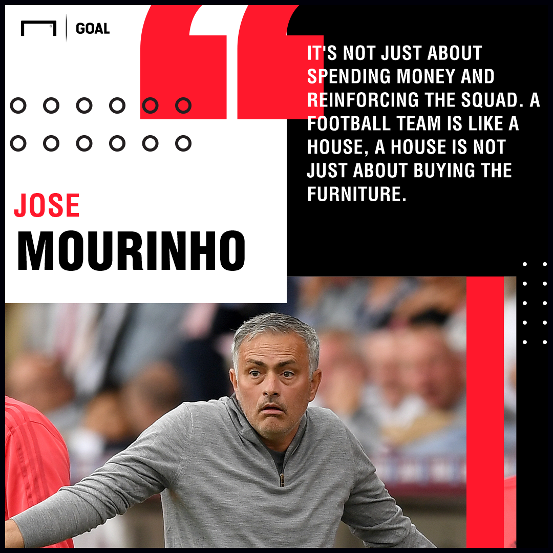 Jose Mourinho House Quote