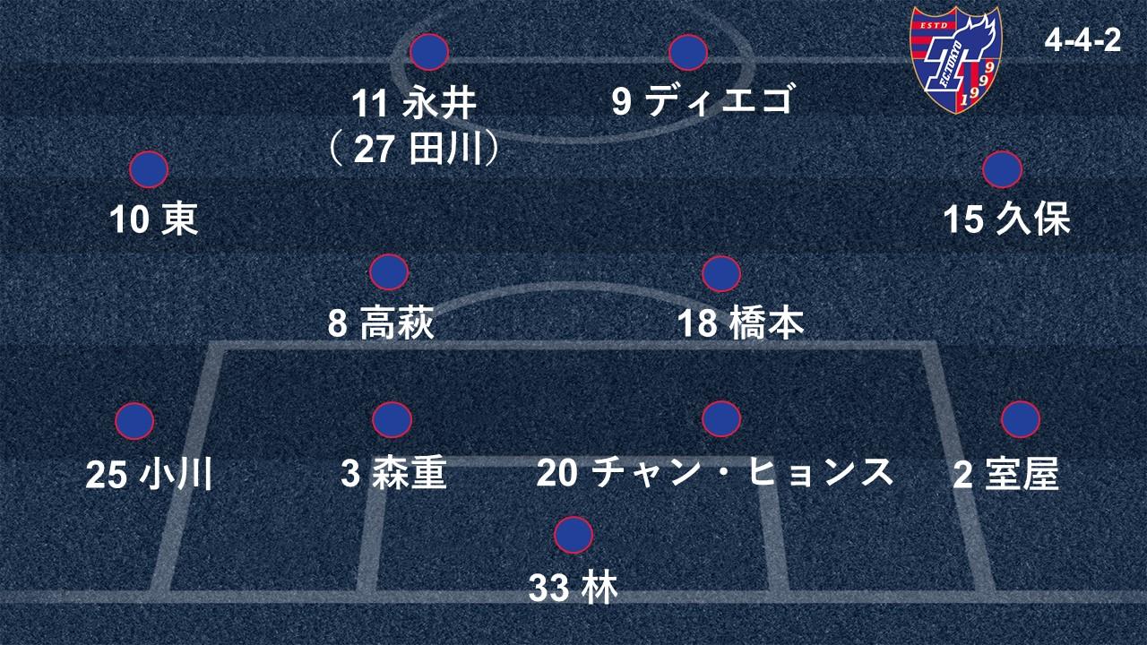 2019-02-22-fctokyo-formation