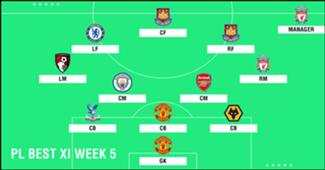 Best XI : ทีมยอดเยี่ยมพรีเมียร์ลีก 2018-2019 สัปดาห์ที่ 5