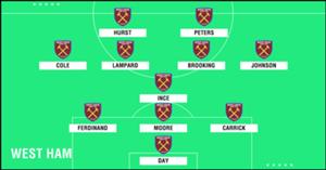 GFX Academy XI West Ham