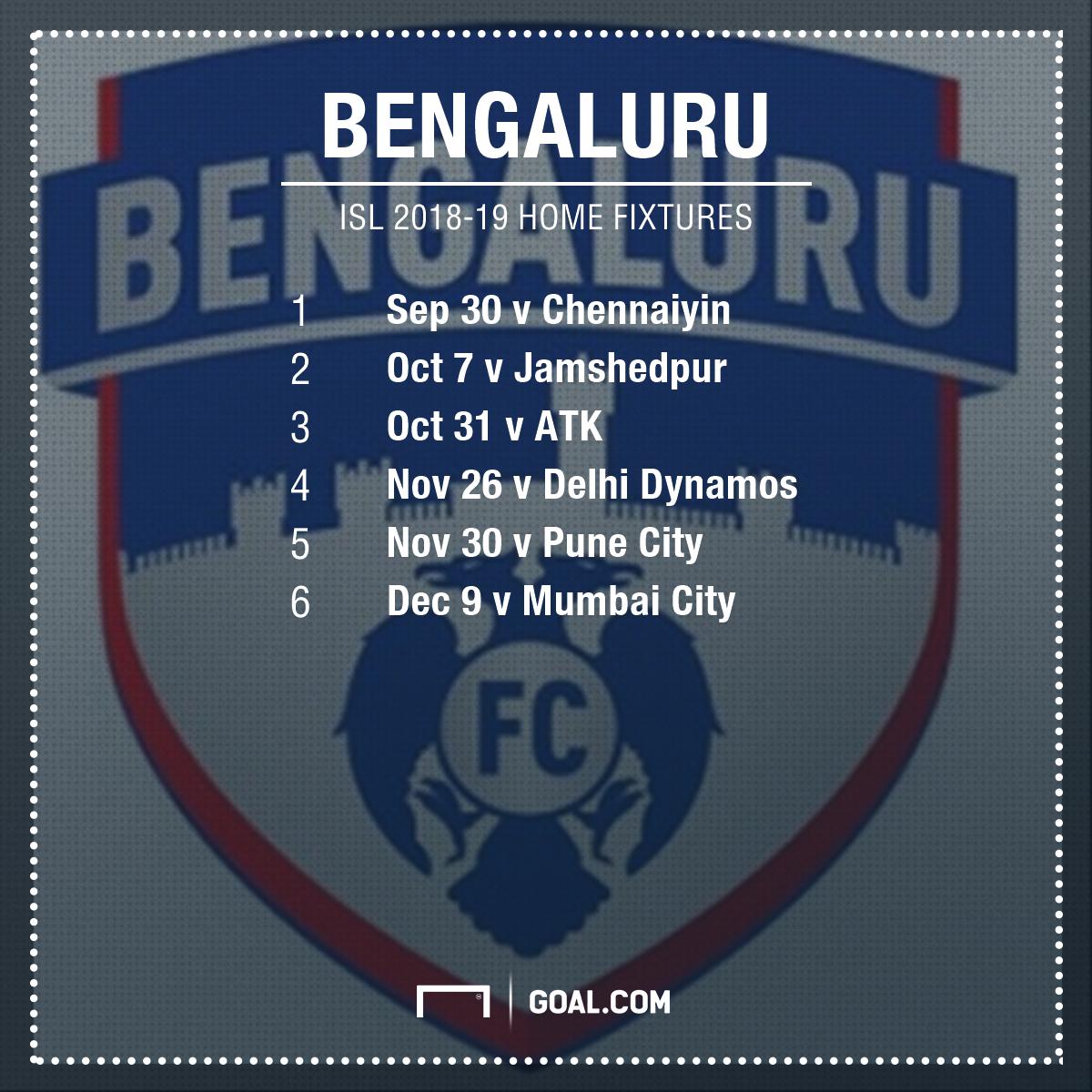 Bengaluru FC home fixtures