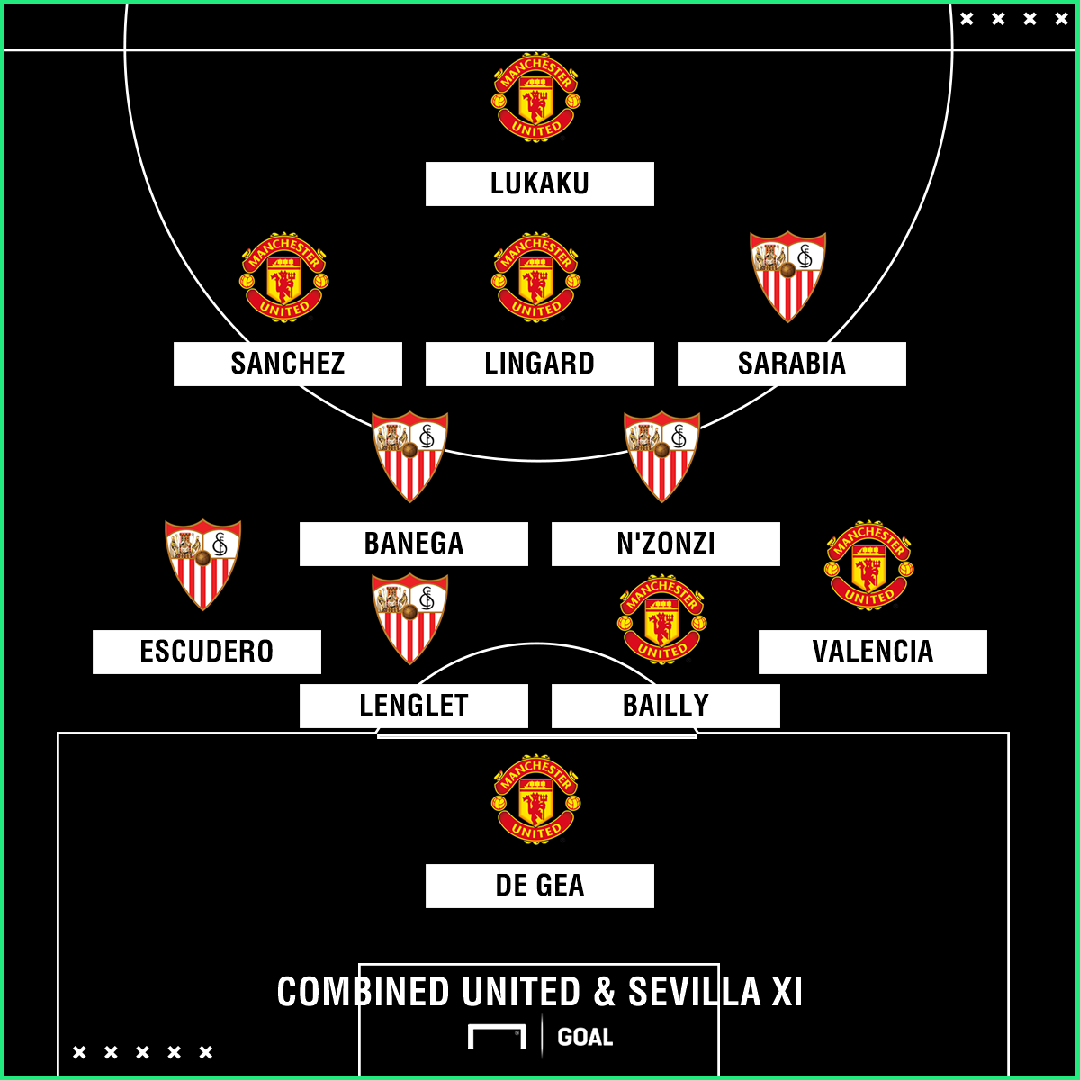 United Sevilla combined XI