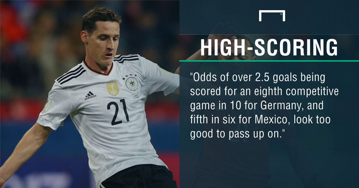 GFX Germany Mexico betting