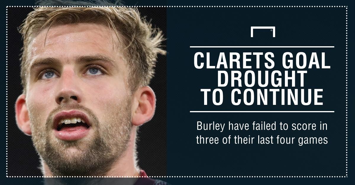 Burley vs Liverpool
