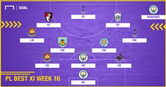PL Team of the Week 2017-2018 สัปดาห์ที่ 16