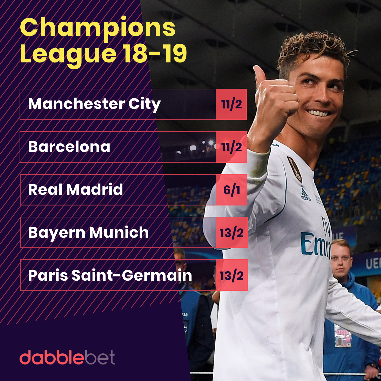 Champions League winner odds 2018-19