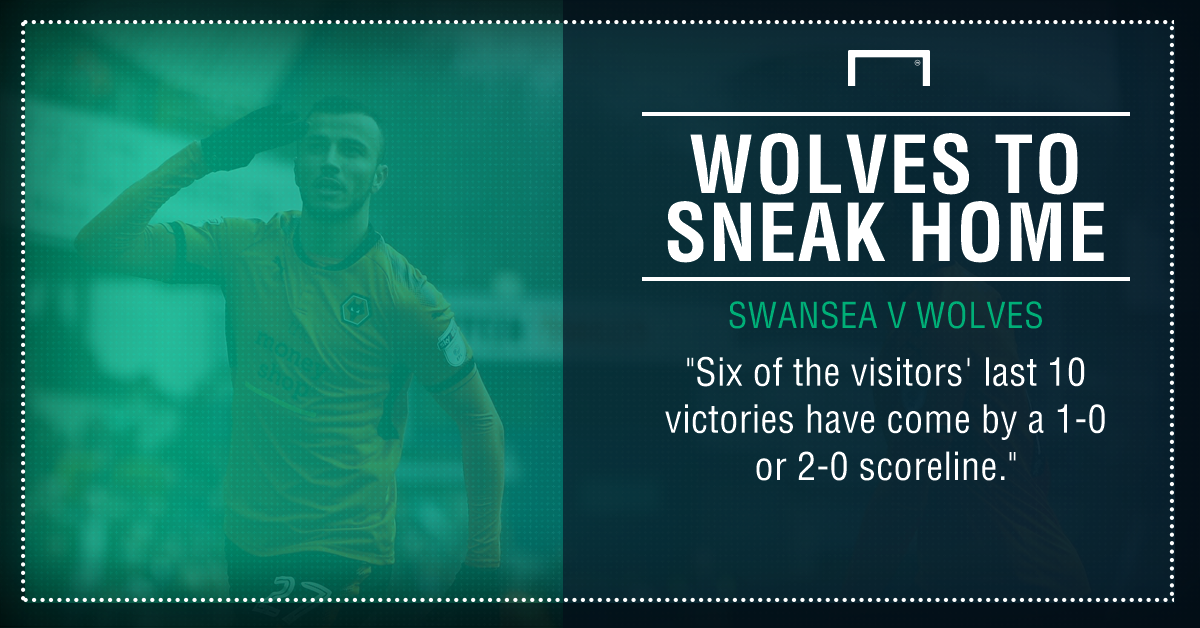 Swansea Wolves graphic