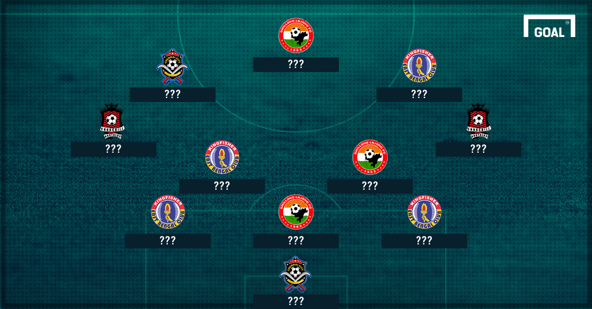 I-League Team of the Week - Round 5