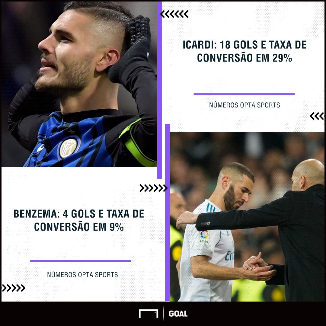GFX Icardi vs Benzema