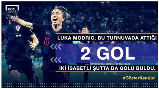 REKLAM Luka Modric Clear Türkiye
